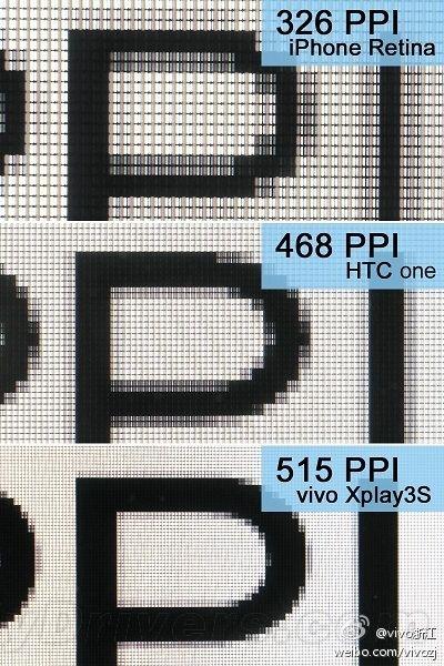 Vivo Xplay 3S - display