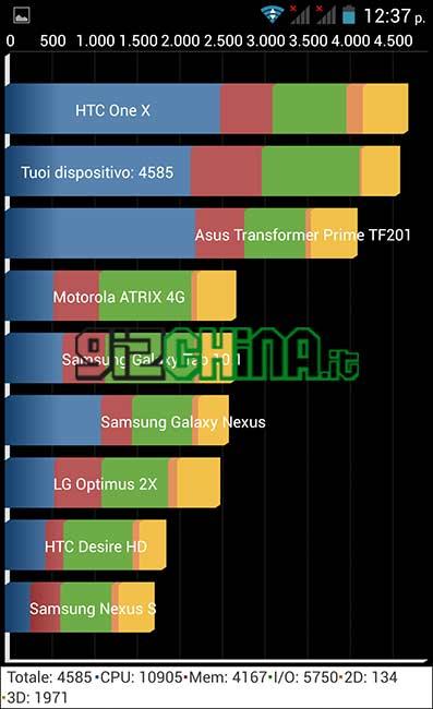 Recensione dell'iNew i6000 2GB RAM - 32GB, phablet da 6.5 pollici FULLHD