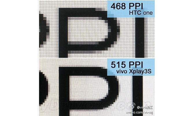 Vivo Xplay 3S - display