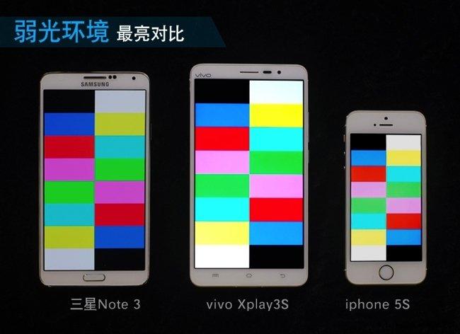 Comparazione display vivo xplay 3s note 3 e iphone5