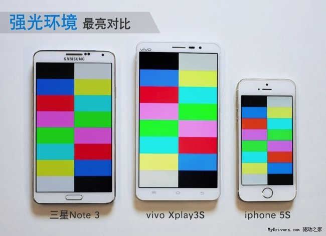 Comparazione display vivo xplay 3s note 3 e iphone5