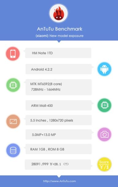 Xiaomi Redmi Notes: punto de referencia