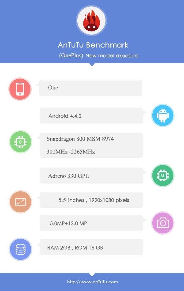 Antutu di OnePlus One