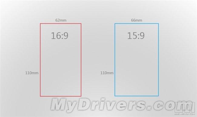 Meizu MX4 display