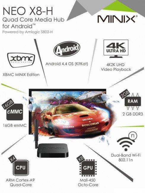 Minix Neo X8-H 4K