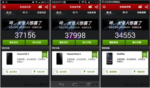 xiaomi-Mi4-vs-Huawei-Honor-6-vs-OnePlus-One-Antutu-V4-Benchmark