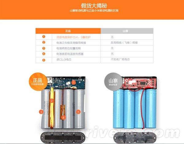Banco de potência Xiaomi Mi