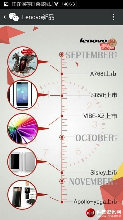 Lenovo roadmap
