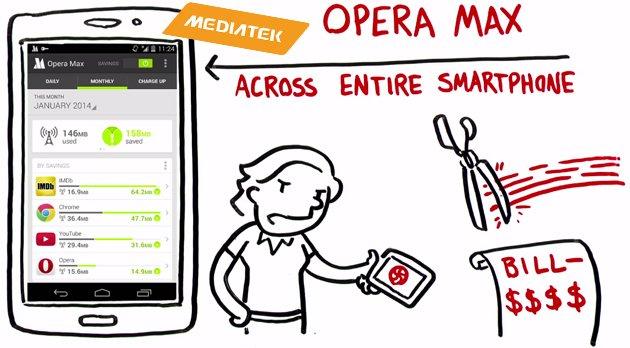 Mediatek Opera MAX