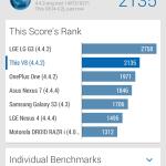 benchmark iNew-V8