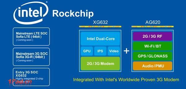 Rockchip e Intel