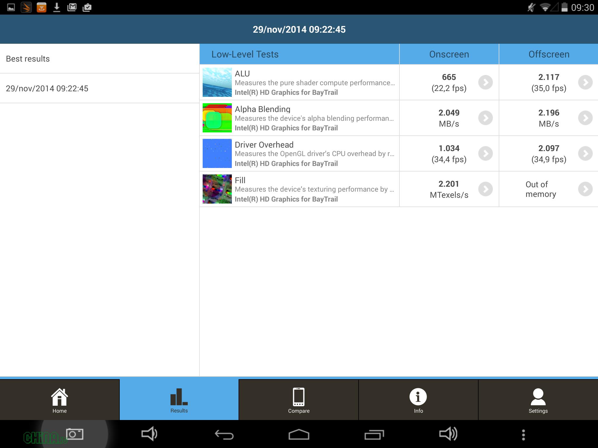 Teclast X98 Air 3G (clone iPad Air con Intel 64-bit), la ...