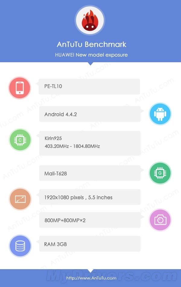 Huawei Honor 6 Plus (6X) AnTuTu Benchmark