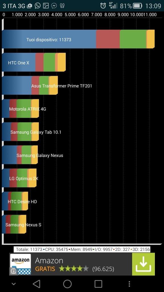 Huawei Mate 7 Quadrant