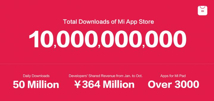 Xiaomi App Store 10 bilhões