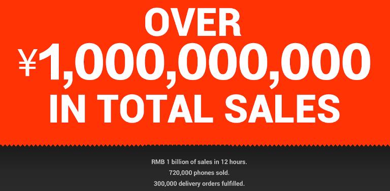 Xiaomi dati di vendita record per il Single Day