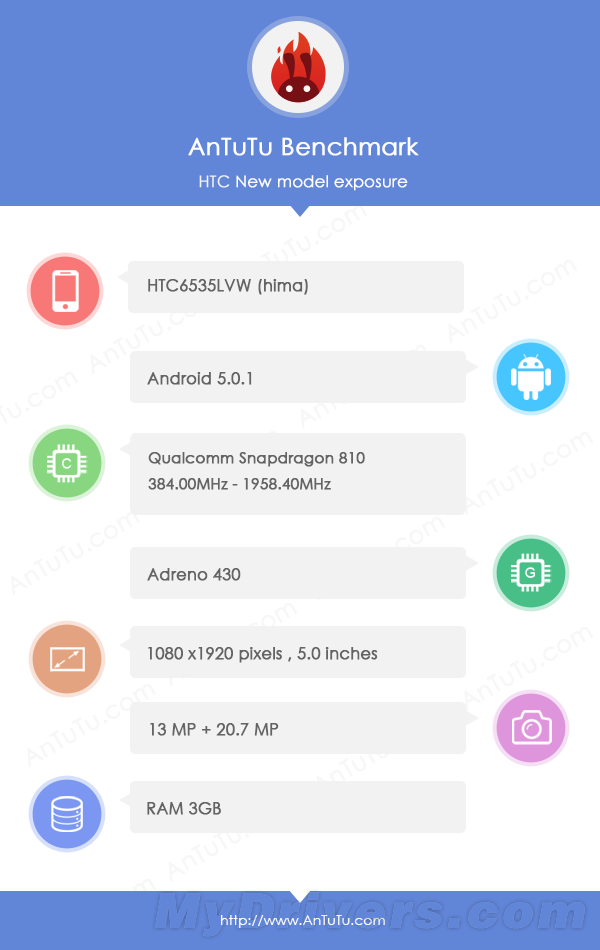 HTC Hima AnTuTu benchmark