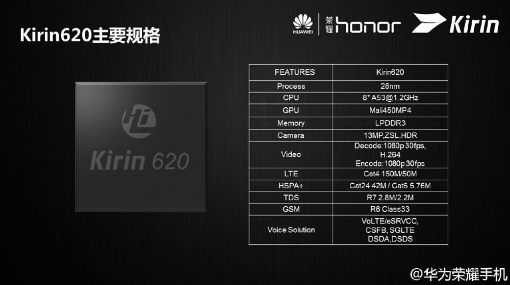 Huawei kirin 620 64-bit