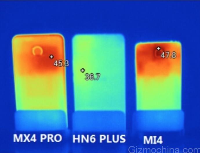 MX4 Pro vs Honor 6 Plus vs Xiaomi Mi4 video recording retro