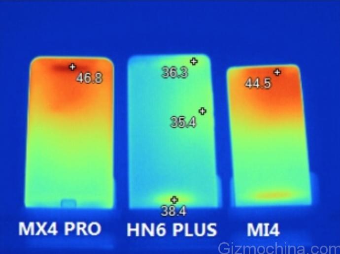 MX4 Pro vs Honor 6 Plus vs Xiaomi Mi4 tela de gravação de vídeo