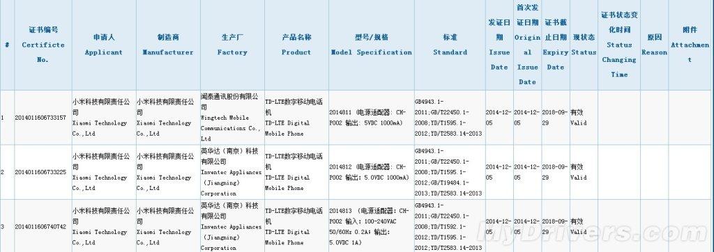 Xiaomi nuovi smartphone