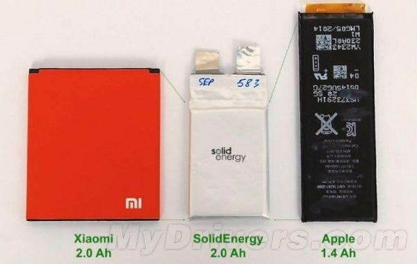 SuperEnergy batteria Super Litio