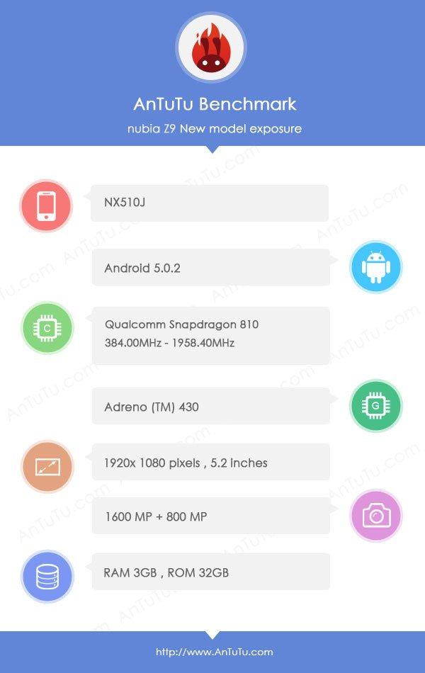 specifiche di Nubia Z9 Antutu leak