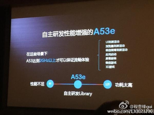 Cortex-A53e