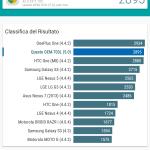 Huawei Mediapad X2 Vellamo