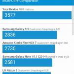 Huawei P8 Bench