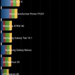 Xiaomi Mi4i Quadrant