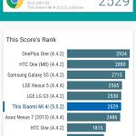 Xiaomi Mi4i Vellamo