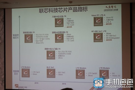 Xiaomi working on a SoC with 14nm FinFET process, Cat  10