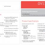 OV13860