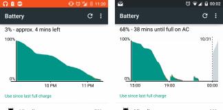 Rozładowanie baterii