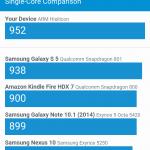 Huawei Mate S Benchmark