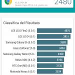 Benchmark Oppo R5s