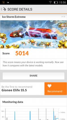 Benchmark Gionee Elife S5.5