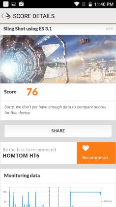 Benchmark HomTom HT6