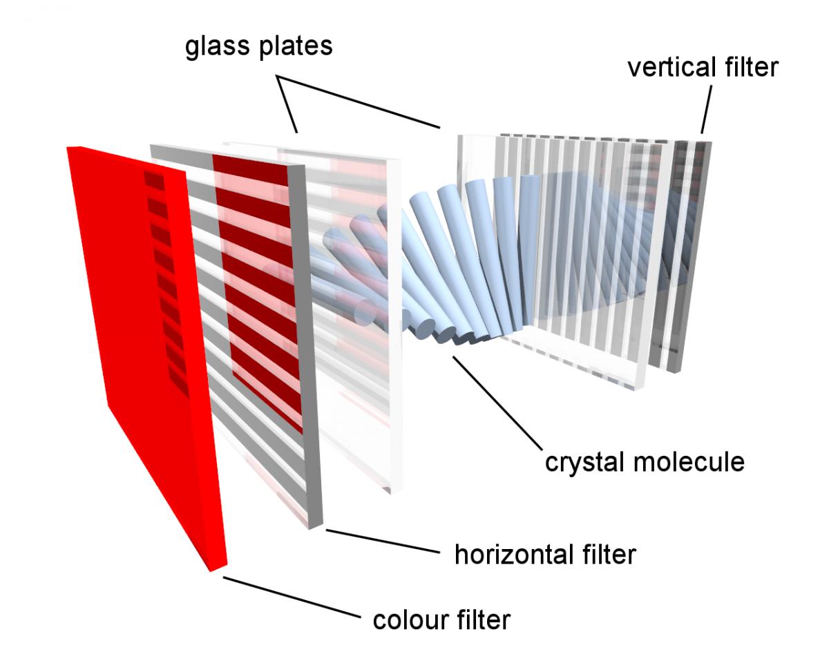 LCD subpixel