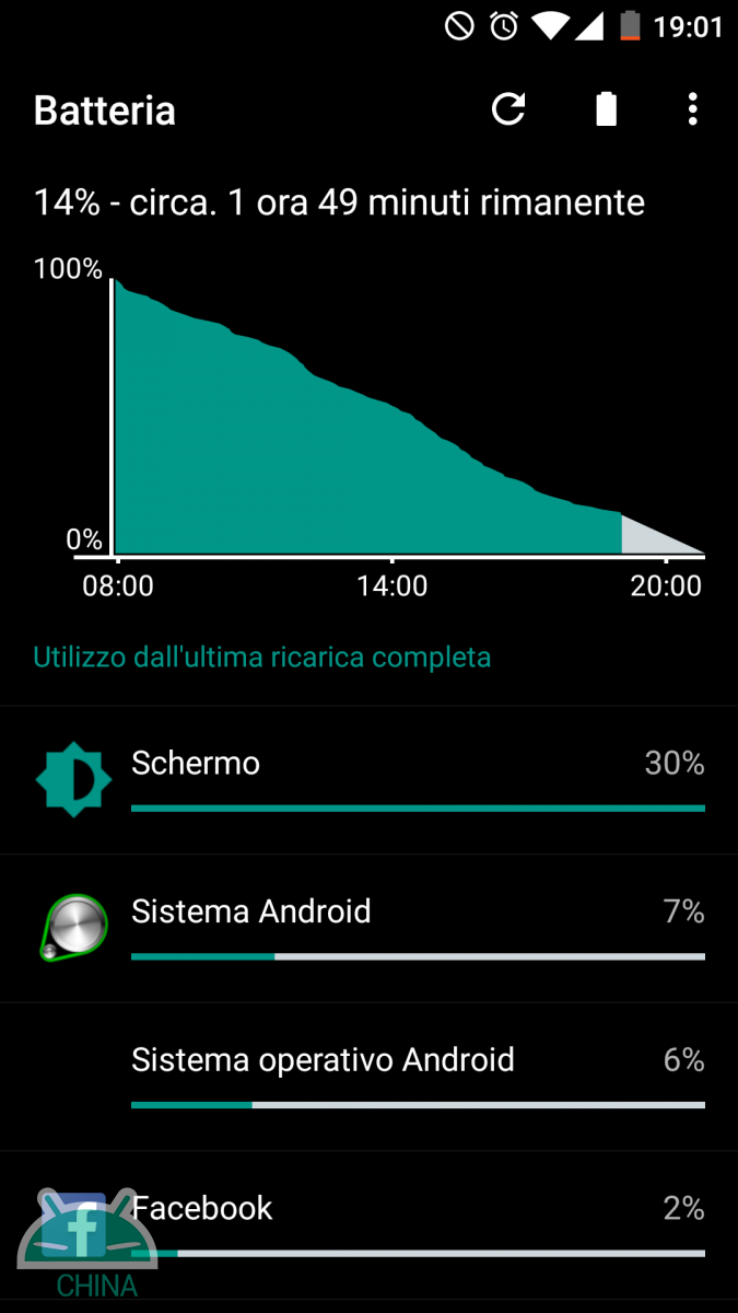 Software OnePlus X