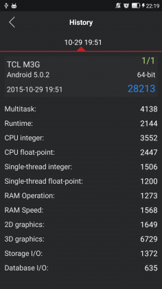 Benchmark TCL 3S M3G