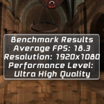 benchmark di cubot x15