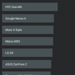 benchmark di elephone m2