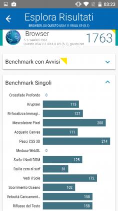 Benchmark Bluboo X9