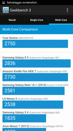 Benchmark Ulefone Power