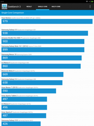 Referência Xiaomi Mi Pad 2