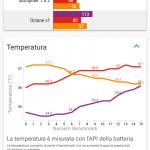 Referência Xiaomi Redmi 3