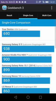 Benchmark Honor 5X