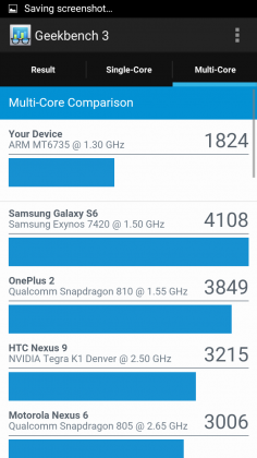 Cubot S500 Benchmark